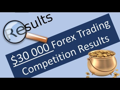 Forex trading competition free