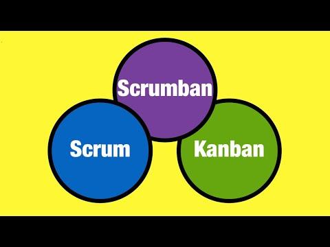 scrum-vs-kanban-vs-scrumban-[2020]-+-3-free-cheat-sheets