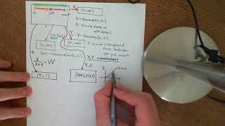 The Connection between the Gamma and Beta Distributions Part 1