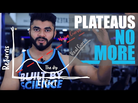 6 Ways to Break Plateaus in The Gym | Avoid These Rookie Mistakes