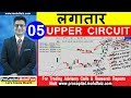 लगातार 05 UPPER CIRCUIT | Positional Trading Strategy In Hindi