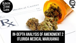 an analysis of the question of marijuana as a medicine Findings from an analysis of marijuana's effect on the heart researchers analyzed more than a dozen studies on how one question on that survey was.