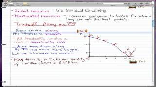 Microeconomics - 10: Tradeoff Along the PPF
