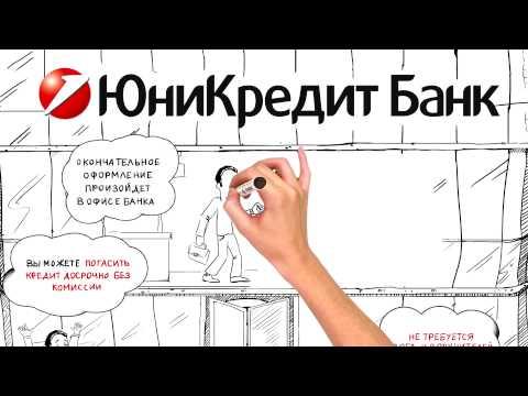 Отзывы о ЮниКредит Банке -