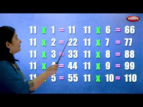 2 to 20 Table in English   Multiplication Tables in English   Pebbles Learning Videos