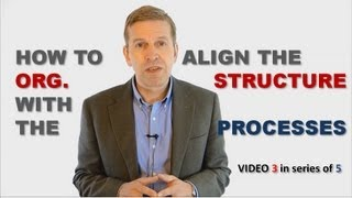 How to align structure and processes......Five ideas about organization design....PART 3