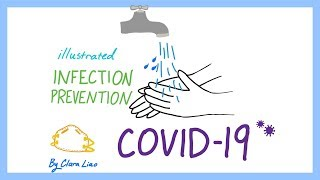 Infection Prevention for COVID-19: An Illustrated Summary