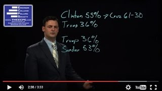 Emerson College Polling Society: New York Presidential Poll