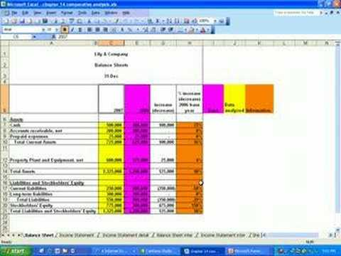 financial ratio analysis case study Case code - misc010 published - 2004 abstract this technical note explains in detail the analysis of financial statements of a company it provides insights into.