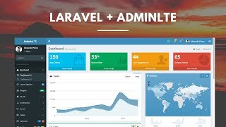 Learn How to Admin template in Laravel - Simple Laravel Tutorials