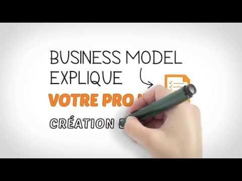 Testez votre Business Model - La Maison de l'Entreprise