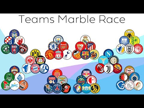 Clubballs Teams Marble Race | 60 best UEFA clubs