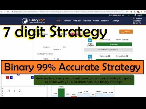 No loss binary options strategy cru movie on bet