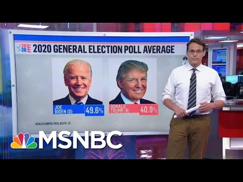 Road To 270: A Look At The 2020 General Election Poll Average | MTP Daily | MSNBC