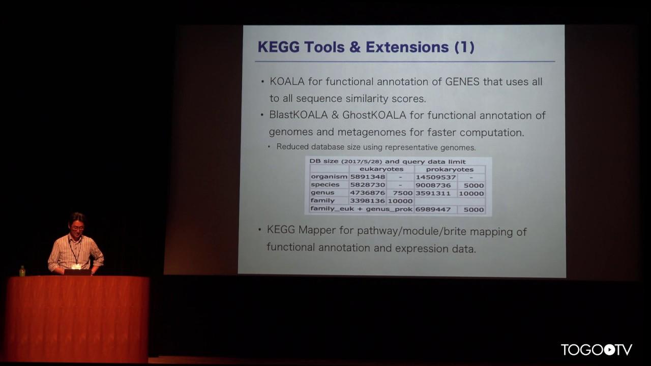 From database to database integration @ NIG International symposium