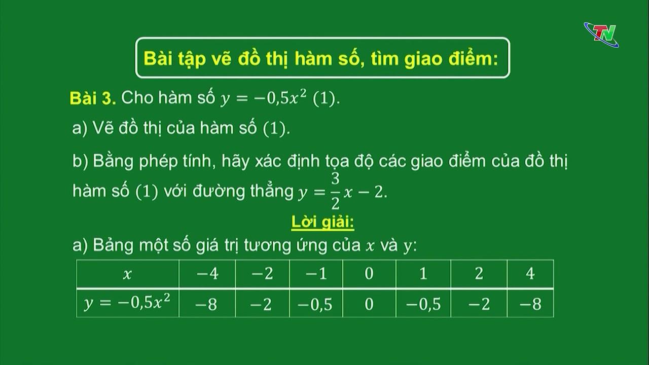 LỚP 9 – MÔN TOÁN – ĐỒ THỊ CỦA HÀM SỐ y= ax2 (a ≠ 0)