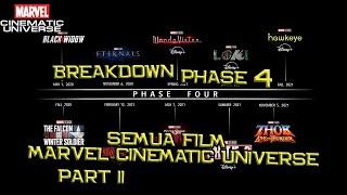 Breakdown Semua Film Marvel Cinematic Universe Phase 4 (Part 2)