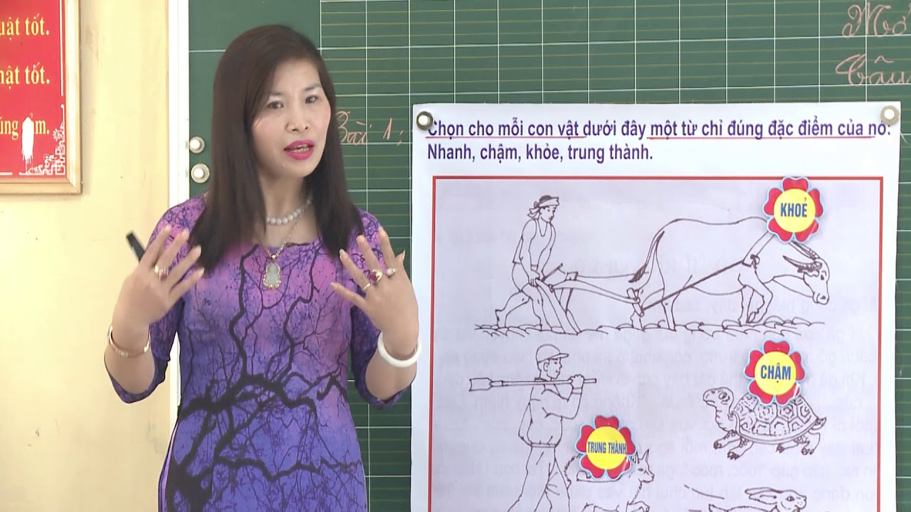 Tiết Luyện từ và câu lớp 2 chulan Trường TH Phú Yên Phú Xuyên HN
