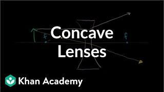 Concave lenses   Geometric optics   Physics   Khan Academy