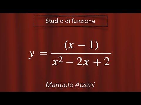 Esercizio 7 (Studio completo di funzione fratta) - PakVim