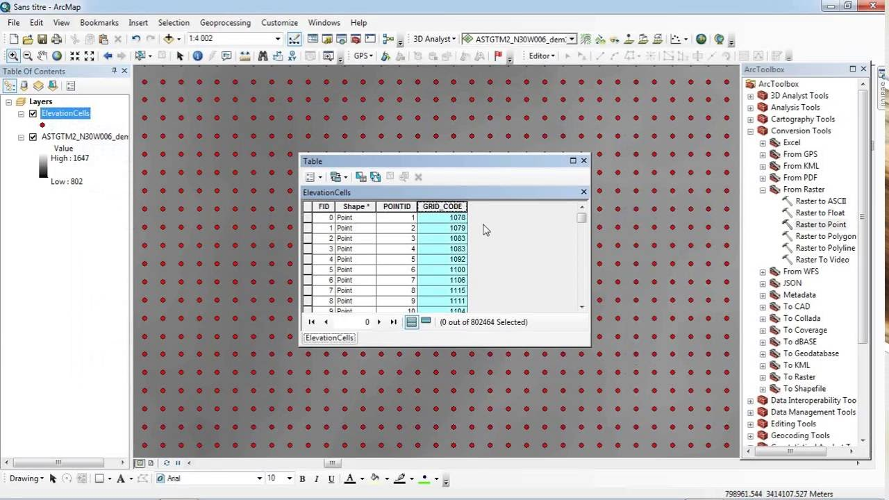 How to extract Elevation points for Every Cell from RASTER dem in ArcGIS