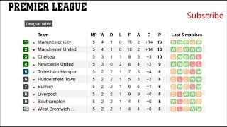 EPL Results| Fixtures, barclays premier league | Table | Football | #5