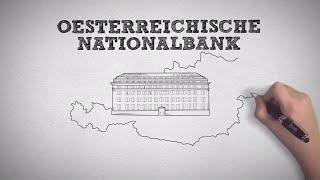 Was Macht Die Österreichische Nationalbank / OeNB - Erklärvideo Von News On Video