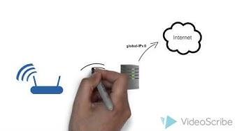 IPv6 einfach erklärt