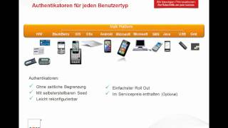 SafeNet Authentication Service aus dem ADN Rechenzentrum