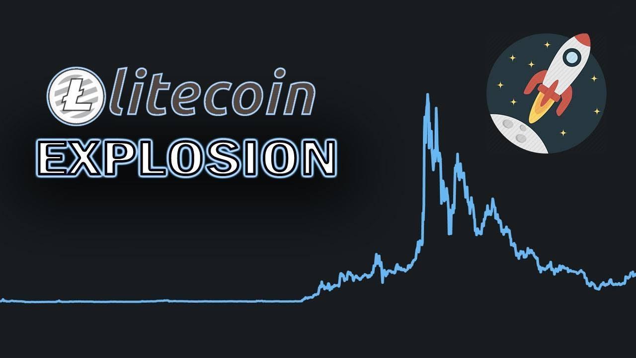 najbolje kriptovalute za investiranje danas ulaganje u bitcoin ethereum ili litecoin