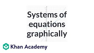 Solving systems of equations graphically | Algebra II | Khan Academy