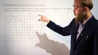 Физический и геометрический смысл производной. Открытый банк ЕГЭ #6