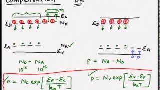 Mod-02 Lec-16 Equilibrium carrier statistics in semiconductors: complete ionization of dopant levels