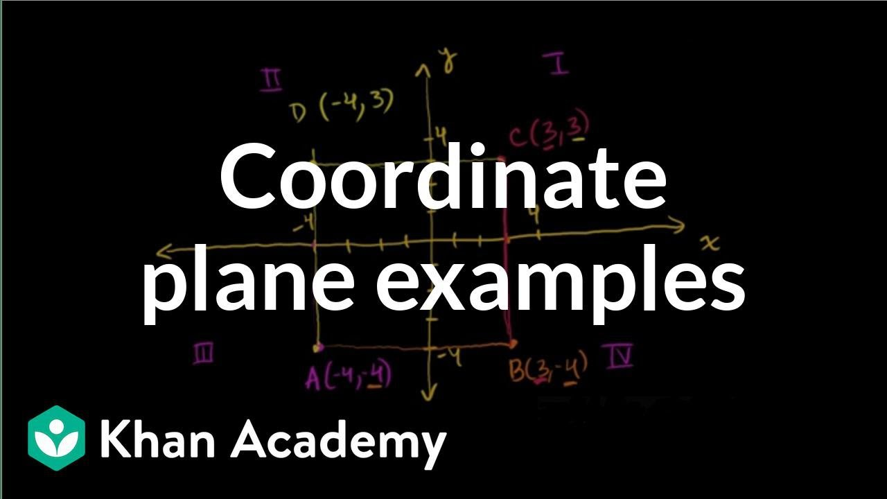 Points on the coordinate plane examples (video) | Khan Academy