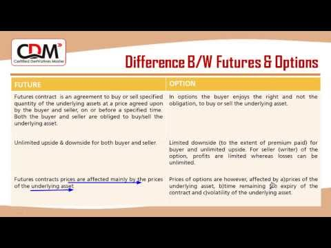 Option Trading Strategy – Certified Option Trading Strategies