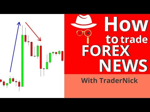 how-to-trade-forex-news:-simple-news-trading-forex-strategy