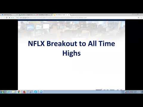 Breakout Trade with Mike Bellafiore