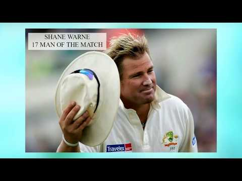Player with most Man of the Match - Test