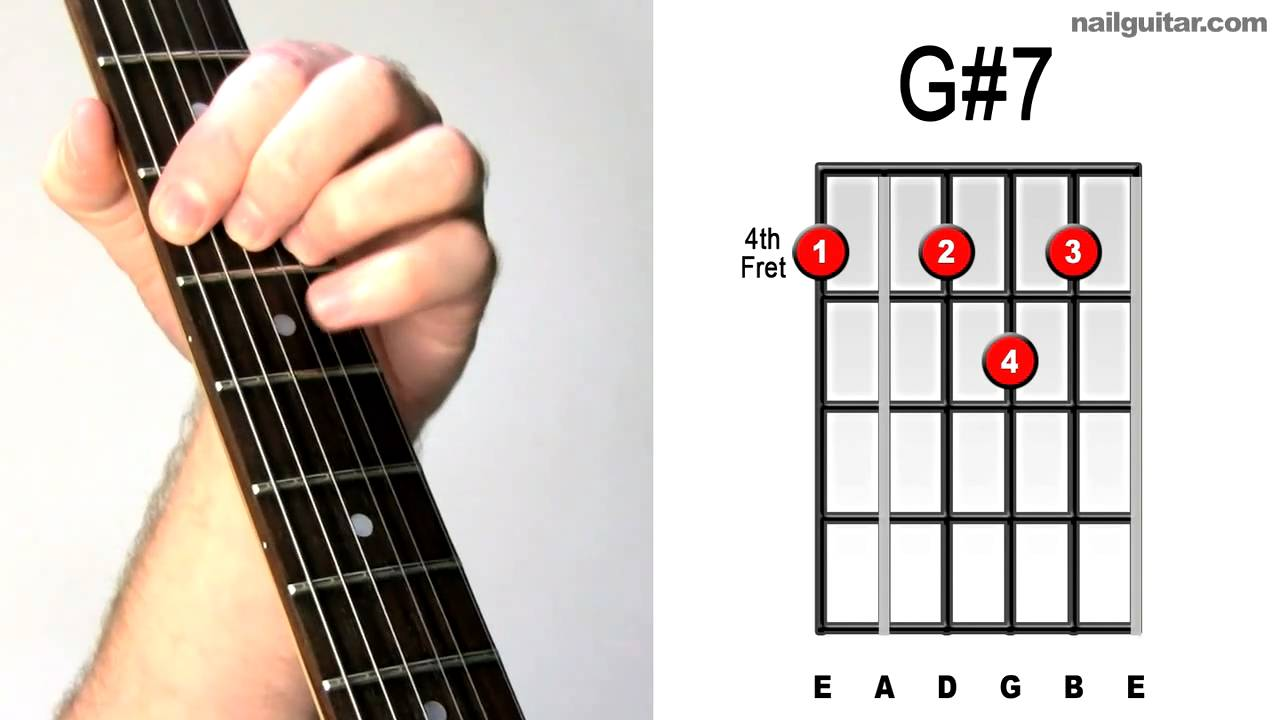 How To Play G7 Must Learn Guitar Chords Lessons Youtube