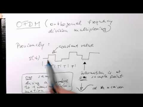 OFDM: Introduction (0000)