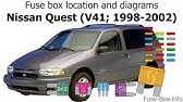 Fuse Box Location And Diagrams Mercury Villager 1999 2002 Youtube