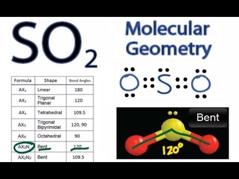 Diagrama de Lewis del dioxido de azufre SO2 Doovi