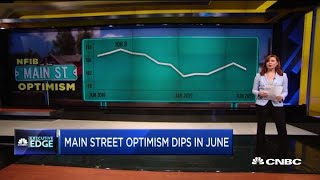Main Street optimism dips in June