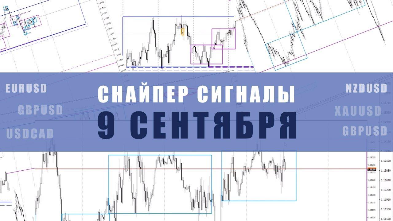 СИГНАЛЫ СНАЙПЕР НА 9 СЕНТЯБРЯ | Трейдер Максим Михайлов