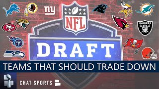 NFL Draft Trades: 7 Teams That Should Trade Down In The 1st Round Of The 2020 NFL Draft
