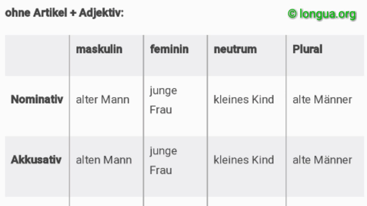B2 Prüfung Tipps Zu Telc Und Goethe Zertifikat B2 übersicht