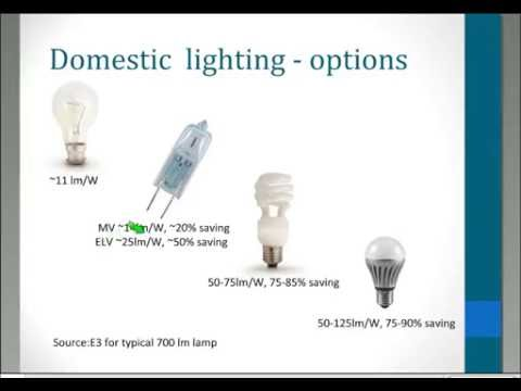 ErP measures and Energy Efficiency Labels for lighting