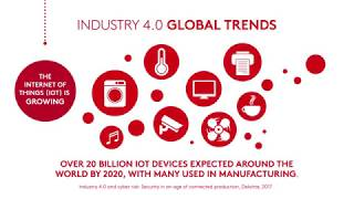 Industry 4.0 - Global Trends