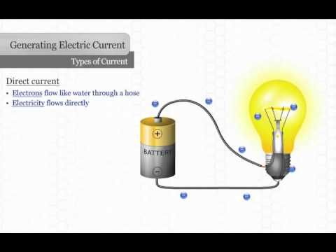 types of electrical current youtube