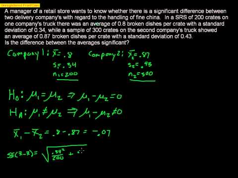 Hypothesis Test For A Difference Between Two Means (unpaired)